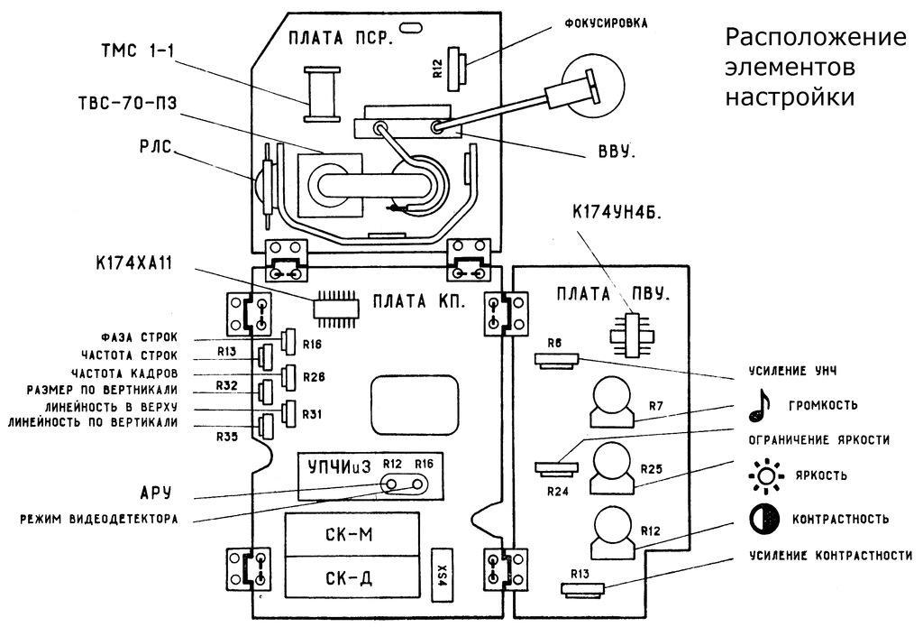 «Электроника 410Д».