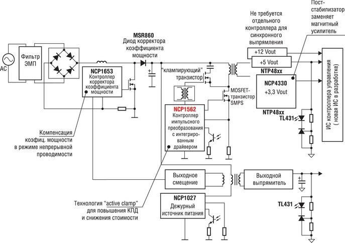 Блок схема ATX
