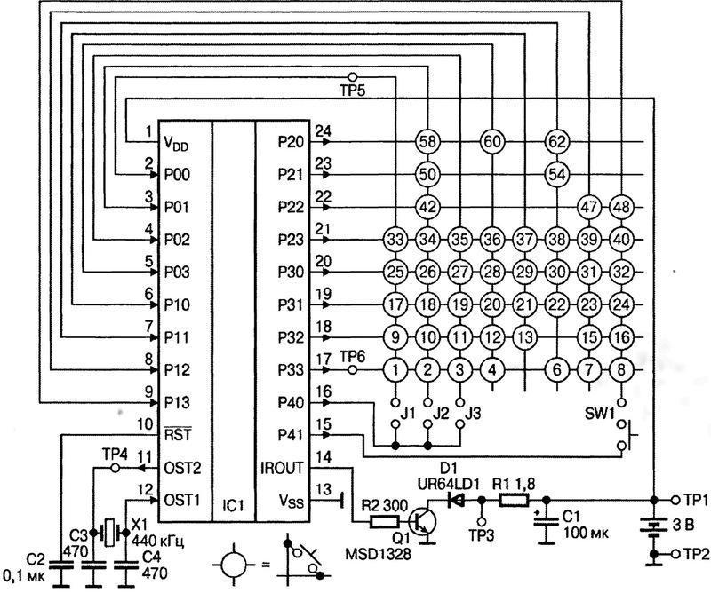 Схема пульта EUR51971 для ТВ.